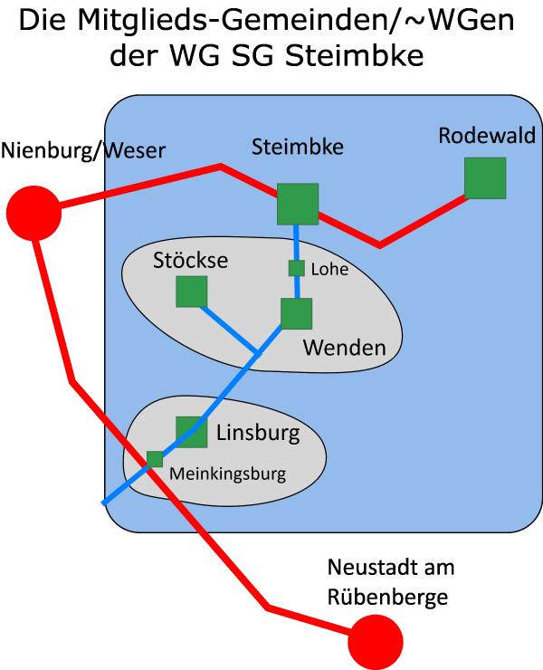 Karte der WG SG Steimbke